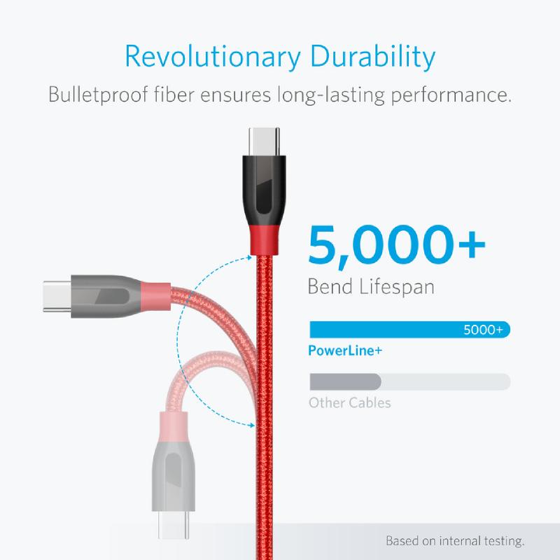 Anker USB-C PowerLine 3ft 3.0 Merah