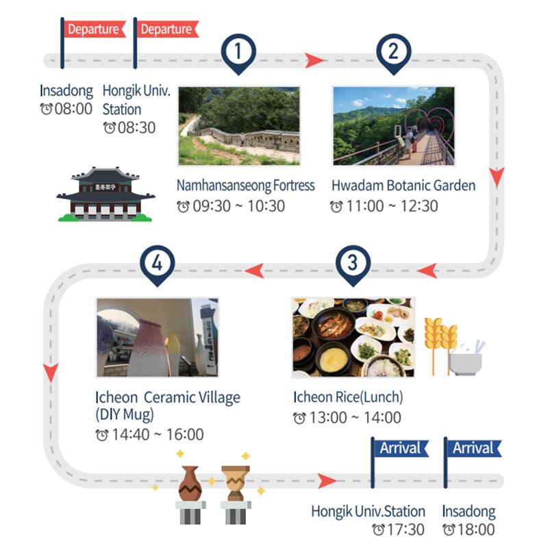 EG Tour Bus – C Course (Southern Gyeonggi - Historical Healing Experience Course)