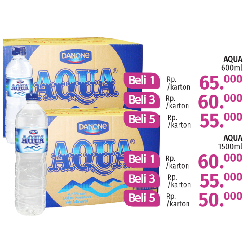 AQUA MINERAL WATER 600 ML KARTON (DAPAT 5)